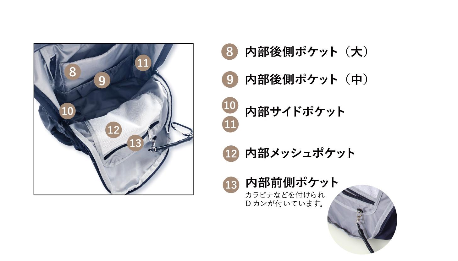 内部後ろ側ポdケット(大) 内部後ろ側ポケット(中)内部サイドポケット 内部メッシュポケット 内部前側ポケット カラビナなどをつけられDカンが付いています。